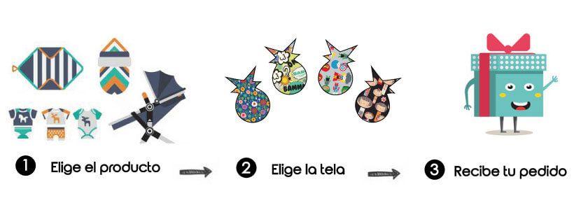 Como personalizamos los productos de Teoyleo