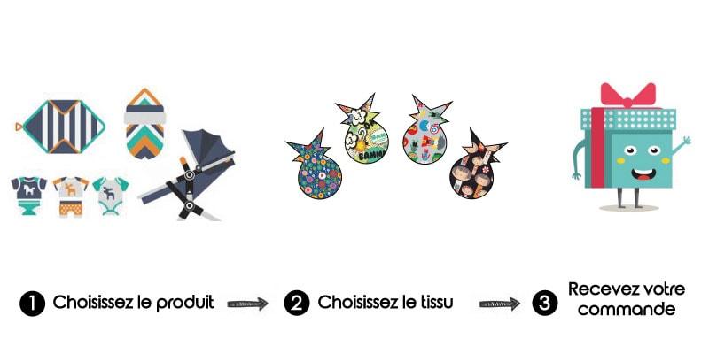 Comment personnaliser les produits de Teoyleo